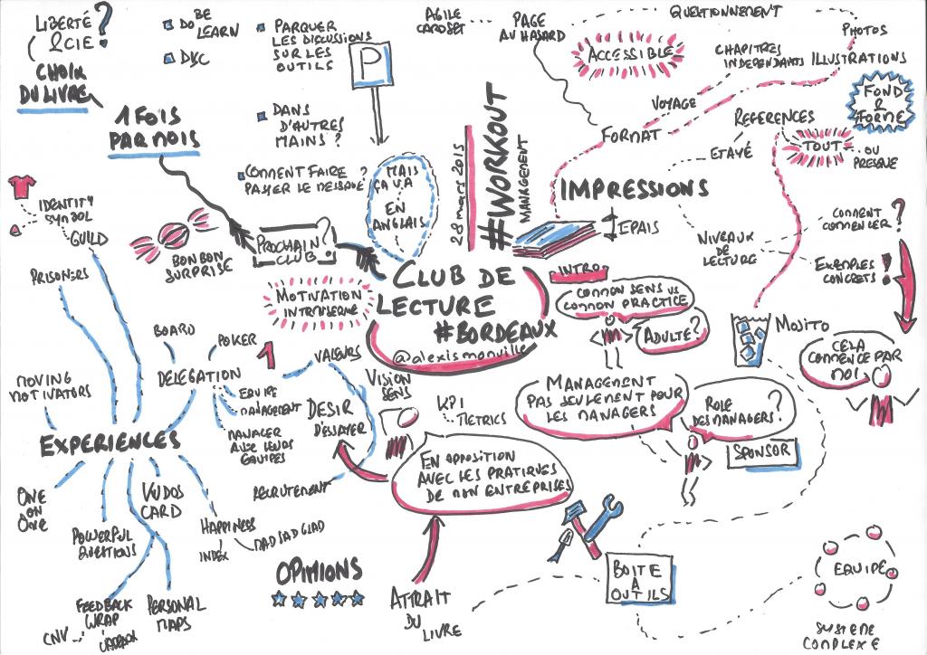 20150328-Club-De-Lecture-Workout
